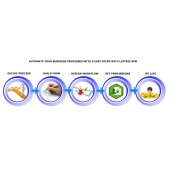 Business Process Management Software - For Workflow Management (Yearly Plan)